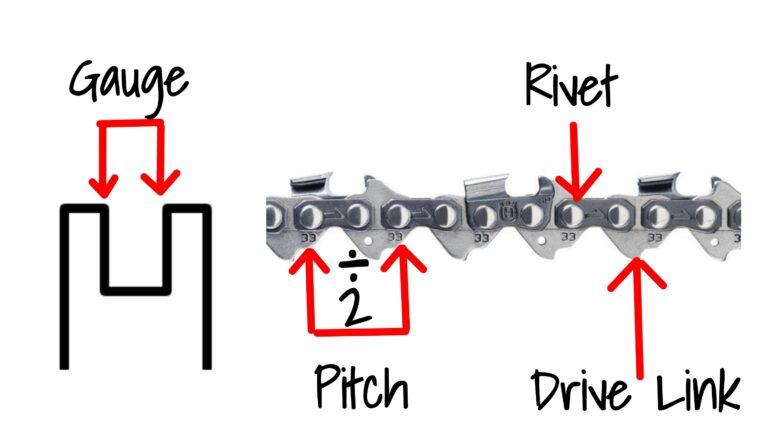 Chainsaw Chain Measurements
